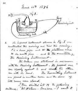 Bell's working notes on his invention. (Credit: The Library of Congress.)