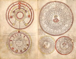 Diagrammatic form of the computus, from the library of the monastery of St Emmeram, Regensburg.